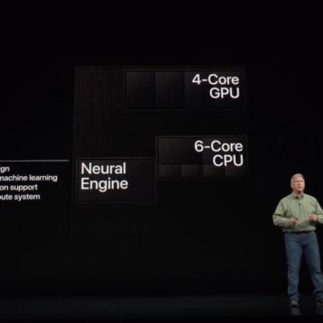 El Kirin 980 y el Snapdragon 845 tampoco son rivales para el A12 Bionic en inteligencia artificial